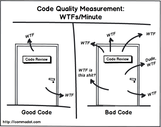 WTF is quality ?